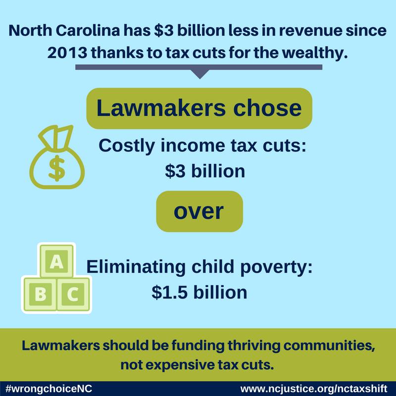 tax cuts graphic