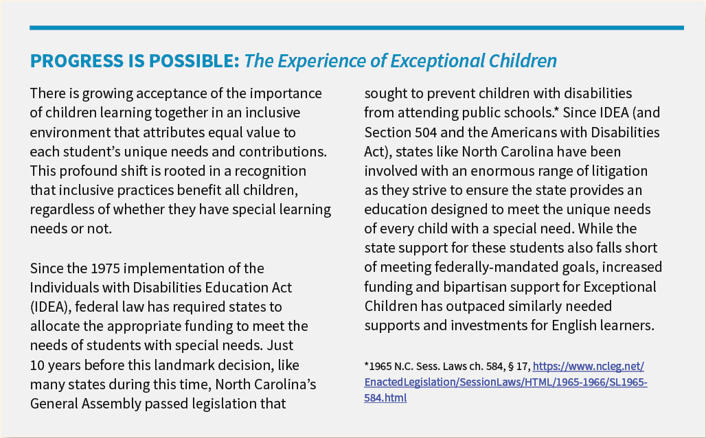 What Is Appropriate Education For >> Education Without Barriers Addressing The Needs Of Nc S English